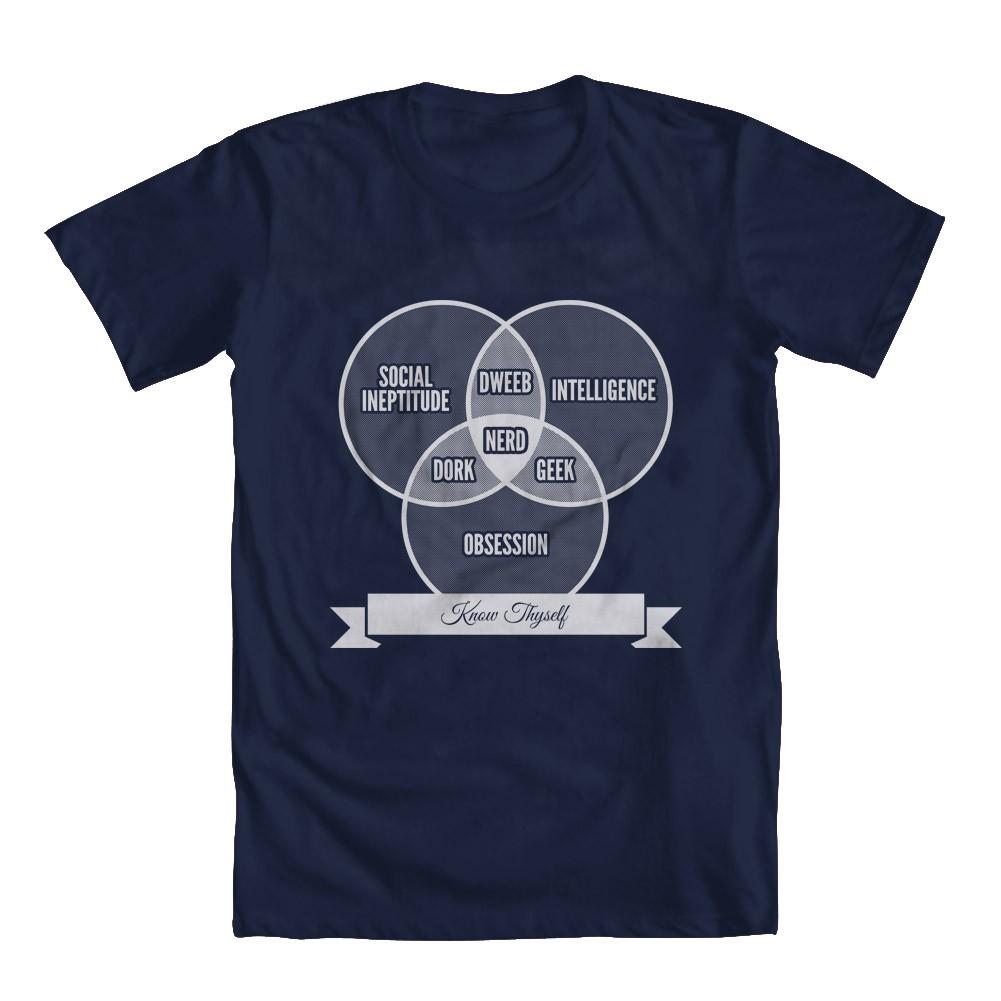 nerd venn diagram